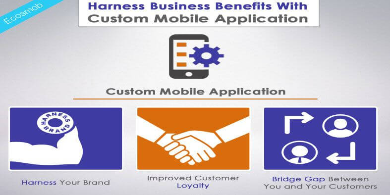 Why You Must Get Mobile Application for Your Business?