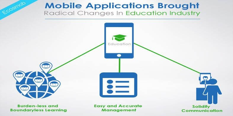 Mobile Applications Brought Radical Changes In Education Industry