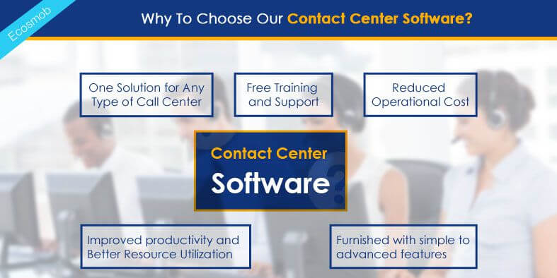 Why To Choose Our Contact Center Software?