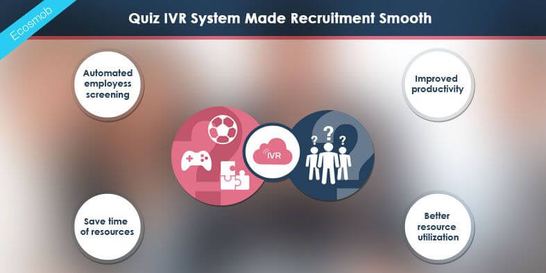 Quiz IVR System Made Recruitment Smooth