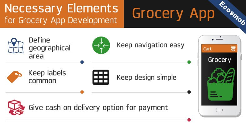 Grocery App Development