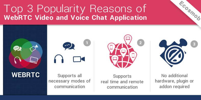 Top 3 Popularity Reasons of WebRTC Video and Voice Chat Application