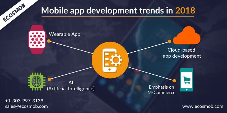Mobile app development 2018