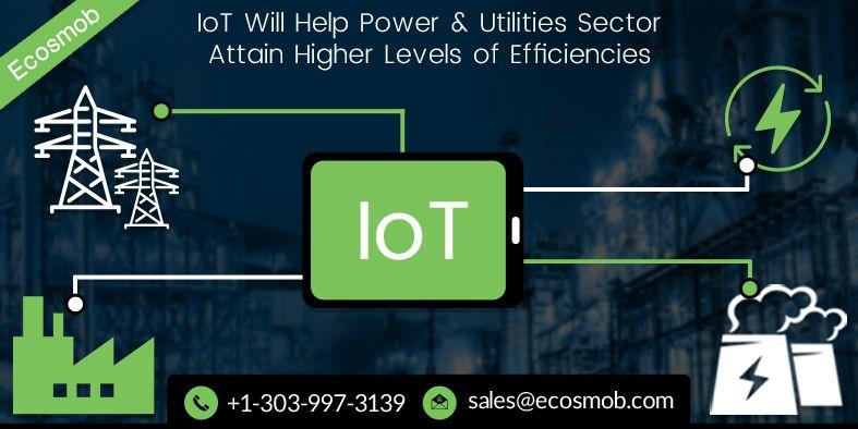 IoT Development Services